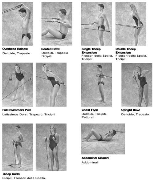 nuoto esercizi elastici da allenamento a secco