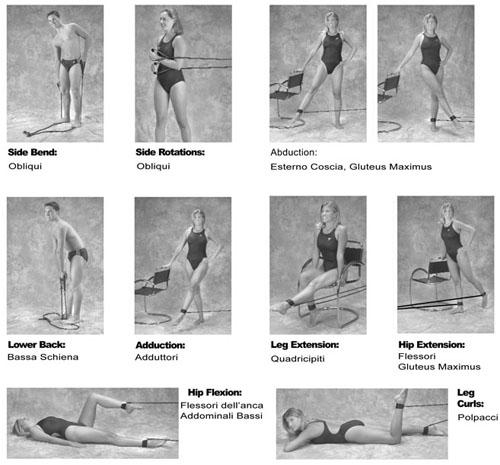 nuoto esercizi allenamento elastici a secco
